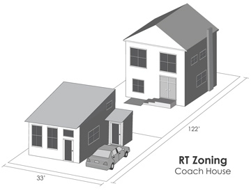Selling Coach homes